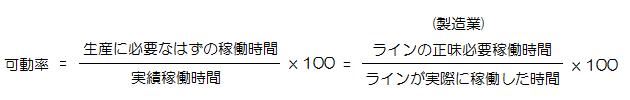 可動率の式1(TPS)