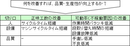 %e6%94%b9%e5%96%84%e3%81%ae%e5%88%87%e3%82%8a%e5%8f%a3